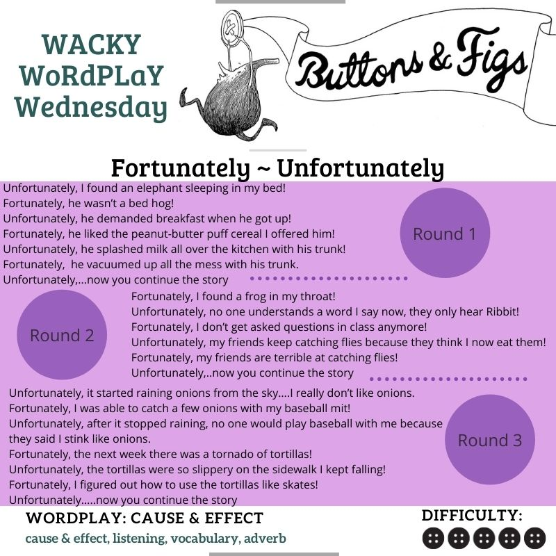 WWW – Fortunately ~ Unfortunately